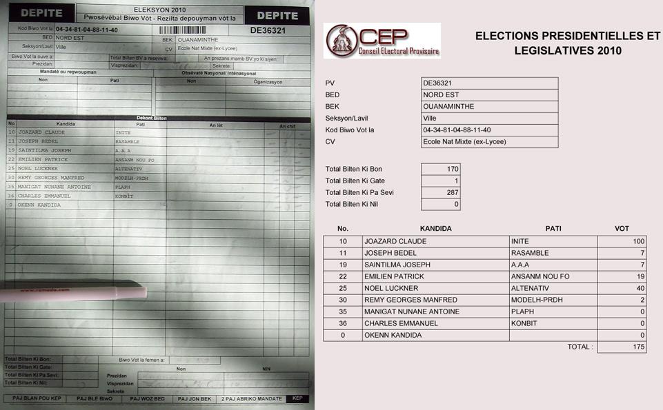 comment changer de bureau de vote changement bureau de vote changement de bureau de vote j 39. Black Bedroom Furniture Sets. Home Design Ideas